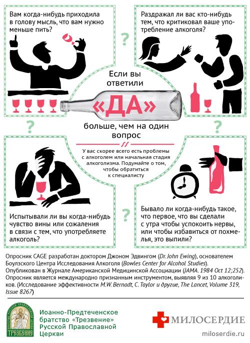 Тест на алкоголизм 12 вопросов алкоголизм картинки лечение