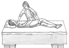 Рис.1. Чтобы повернуть пациента на левый бок, правую его руку надо положить на грудь, а правую ногу – на левую и потом уверенным, четким движением повернуть его к себе.
