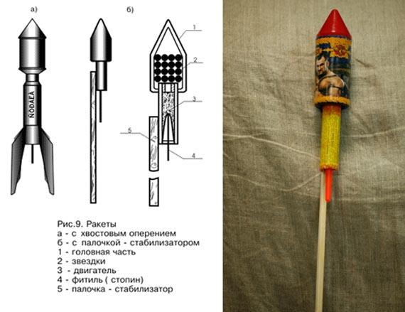 8_Raketa