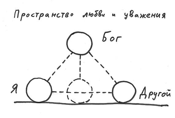 Karpman_01