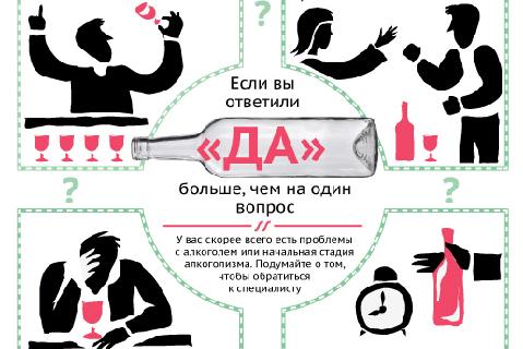 Анонимный тест на алкоголизм
