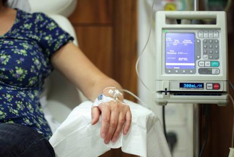 Лечение рака народными методами .Обзор  народных средств лечения рака.