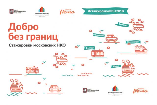 список некоммерческий организаций москвы